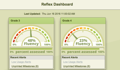 reflex progress